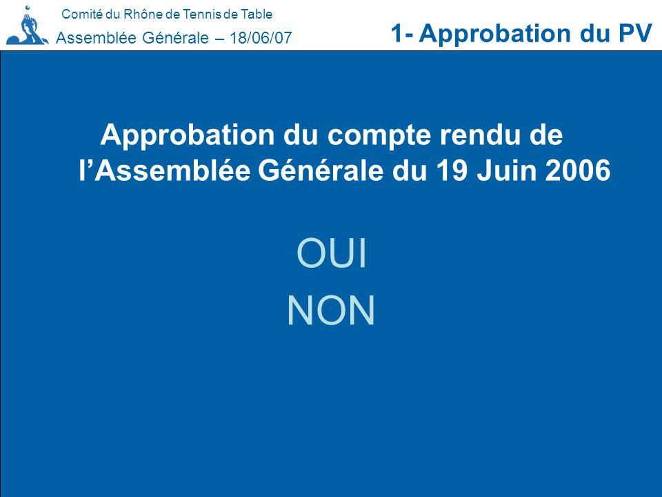 Approbation du compte rendu de l'Assemblée Générale du 19 Juin 2006