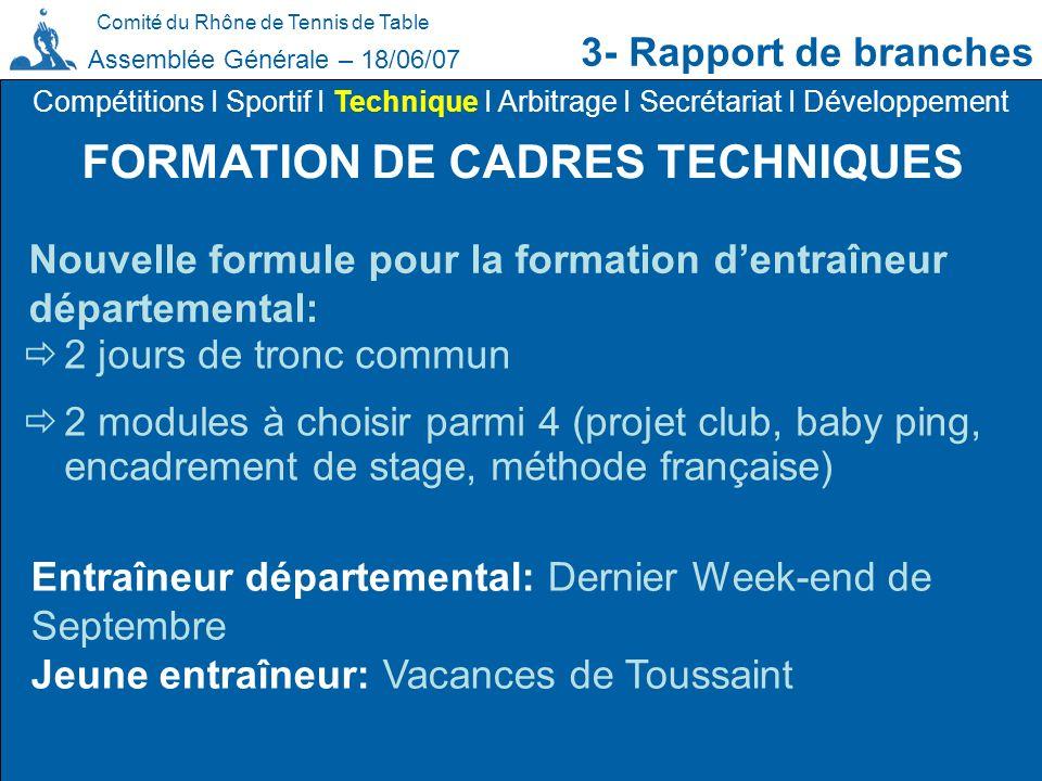 FORMATION DE CADRES TECHNIQUES