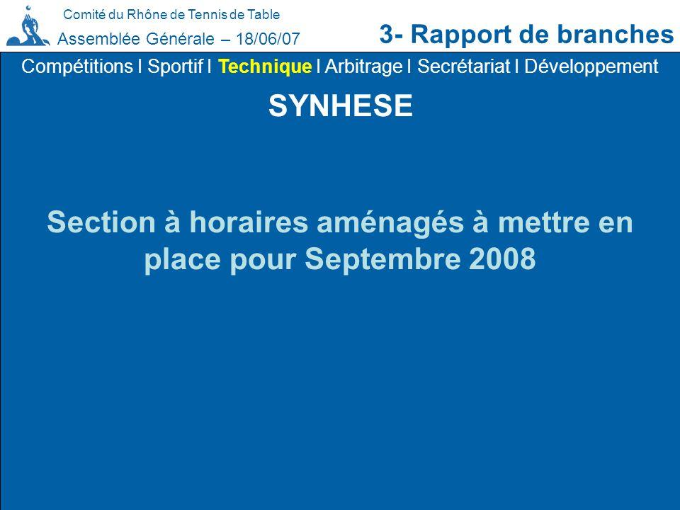 Section à horaires aménagés à mettre en place pour Septembre 2008