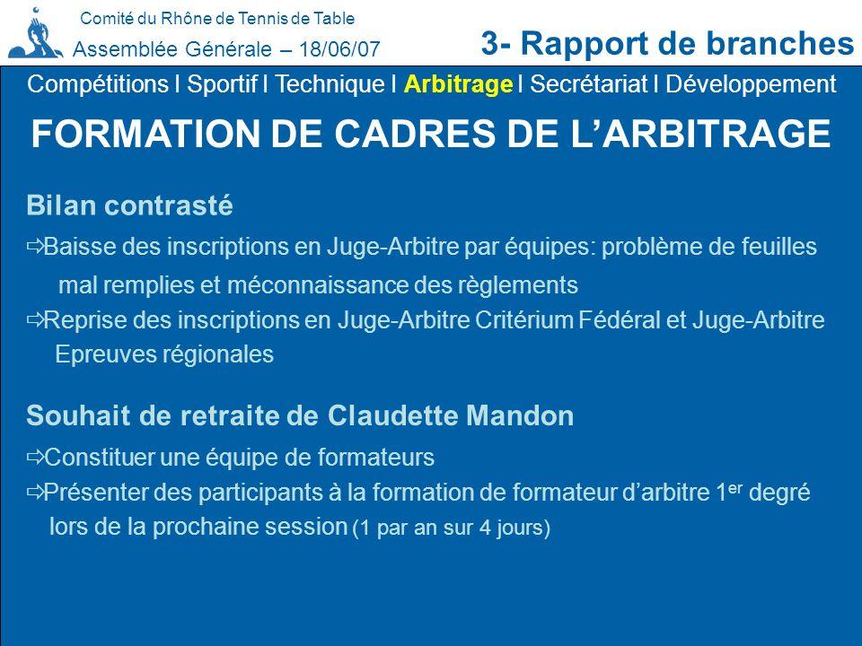 FORMATION DE CADRES DE L'ARBITRAGE