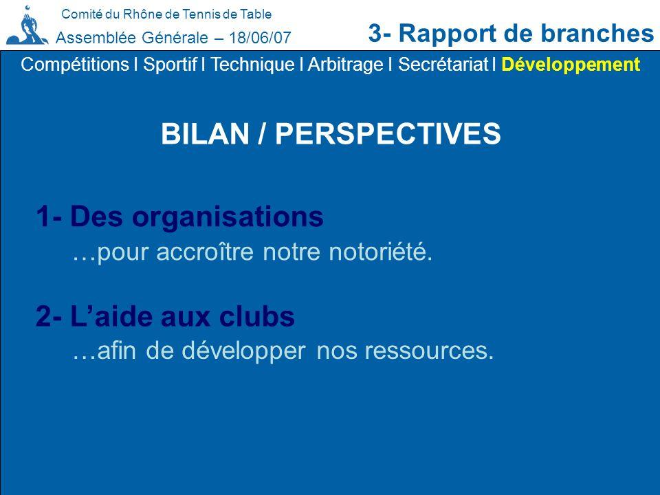 Comité du Rhône de Tennis de Table