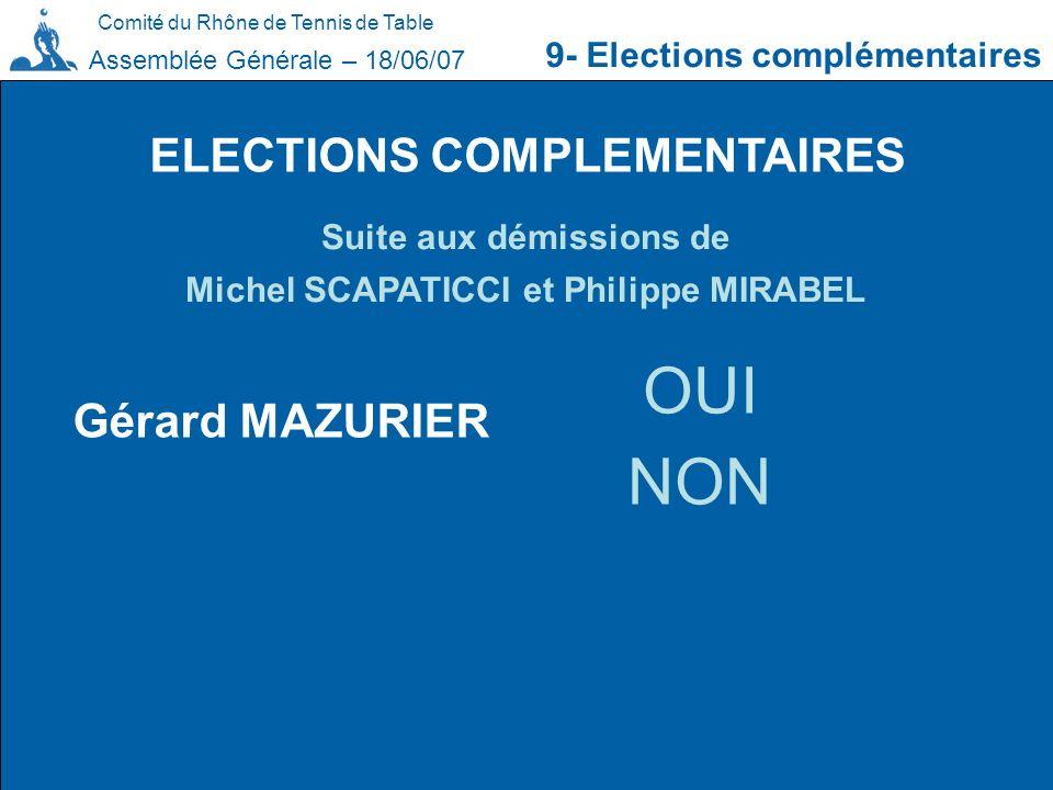 OUI NON ELECTIONS COMPLEMENTAIRES Gérard MAZURIER