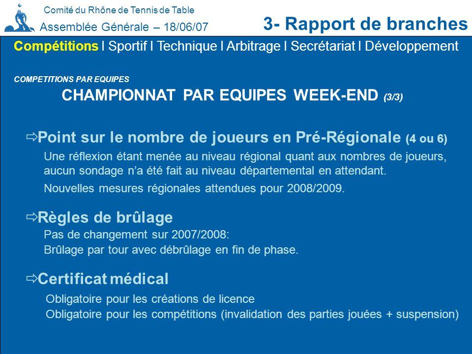 CHAMPIONNAT PAR EQUIPES WEEK-END (3/3)