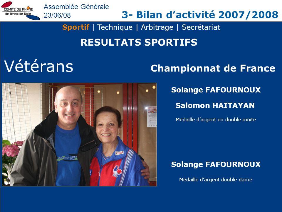 Vétérans 3- Bilan d'activité 2007/2008 RESULTATS SPORTIFS