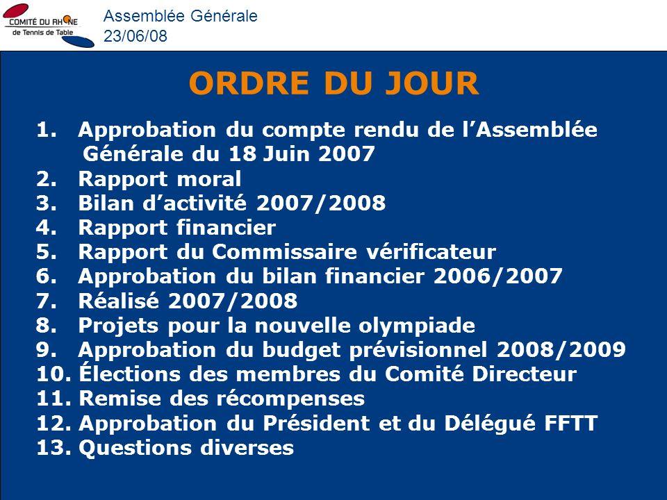 Assemblée Générale23/06/08. ORDRE DU JOUR. 1. Approbation du compte rendu de l'Assemblée Générale du 18 Juin 2007.