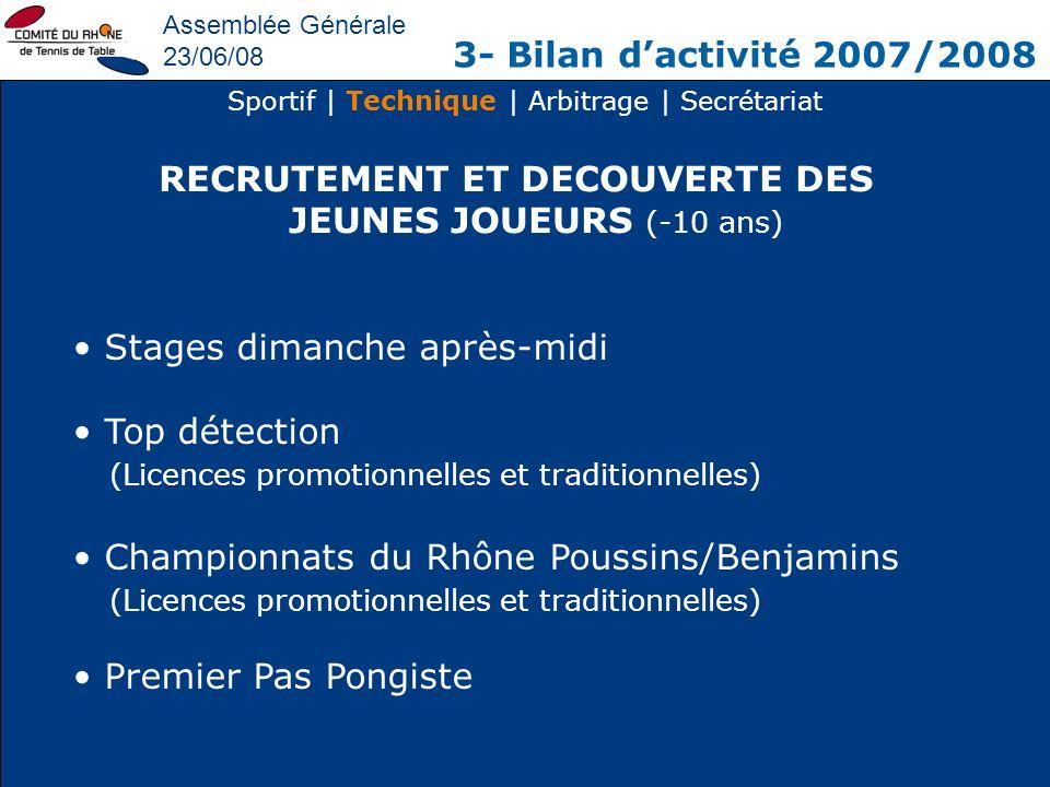 RECRUTEMENT ET DECOUVERTE DES JEUNES JOUEURS (-10 ans)