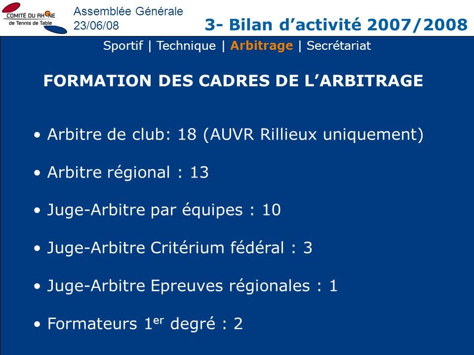 FORMATION DES CADRES DE L'ARBITRAGE