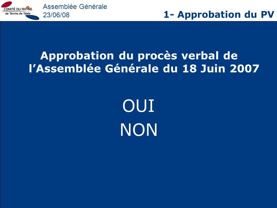 Approbation du procès verbal de l'Assemblée Générale du 18 Juin 2007