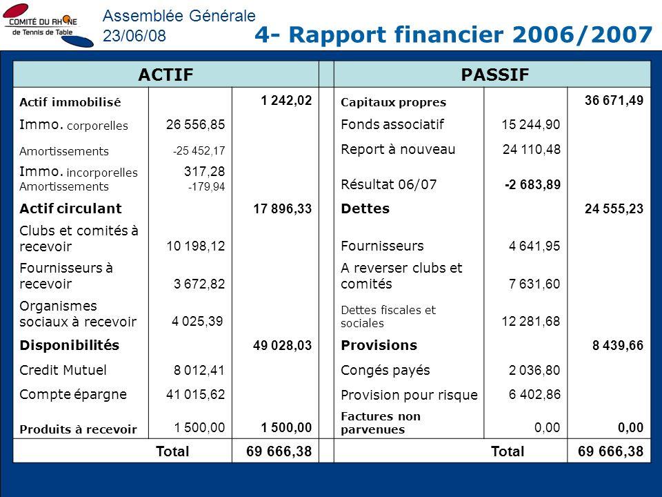 4- Rapport financier 2006/2007 Assemblée Générale 23/06/08 ACTIF