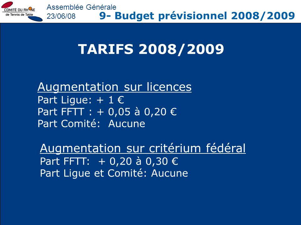 TARIFS 2008/2009 Augmentation sur licences