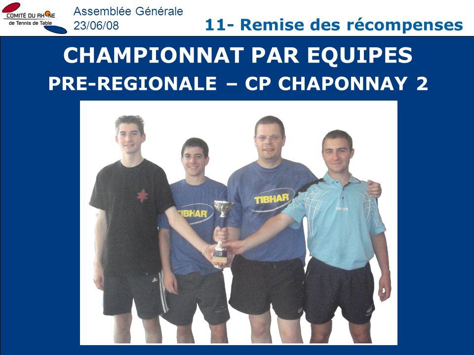 CHAMPIONNAT PAR EQUIPES