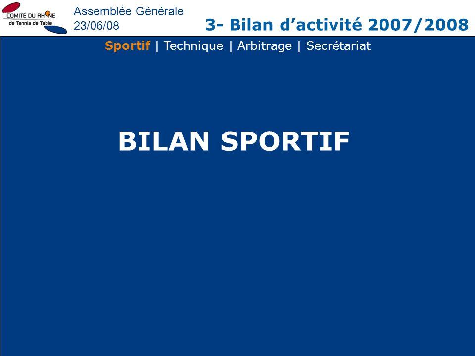 Sportif | Technique | Arbitrage | Secrétariat