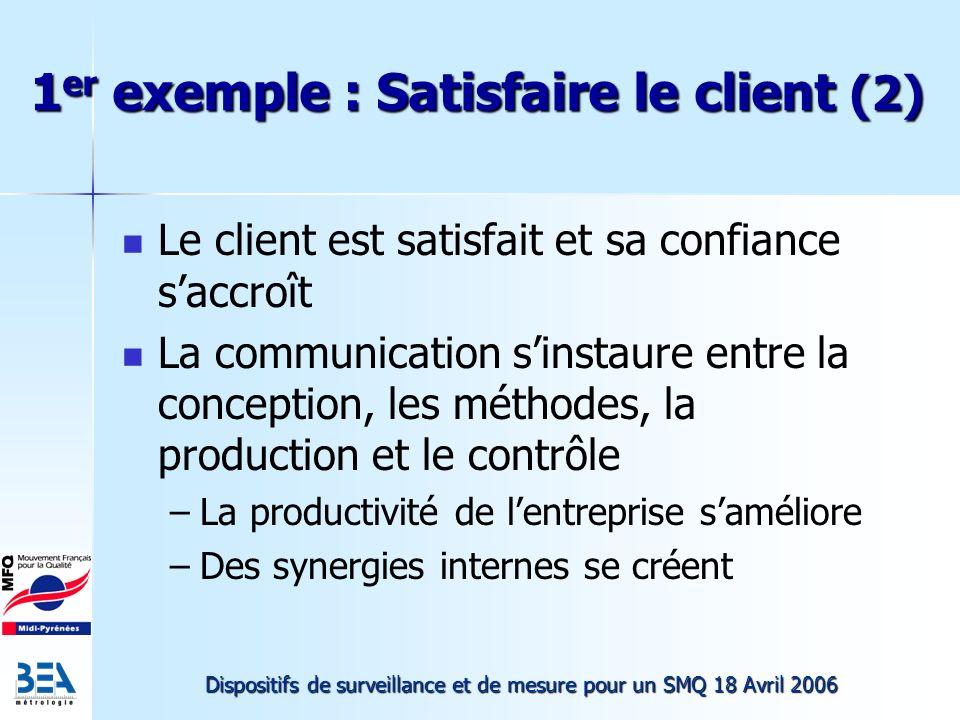 1er exemple : Satisfaire le client (2)