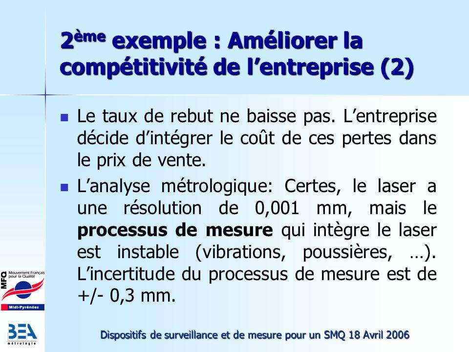 2ème exemple : Améliorer la compétitivité de l'entreprise (2)