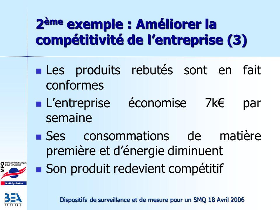 2ème exemple : Améliorer la compétitivité de l'entreprise (3)