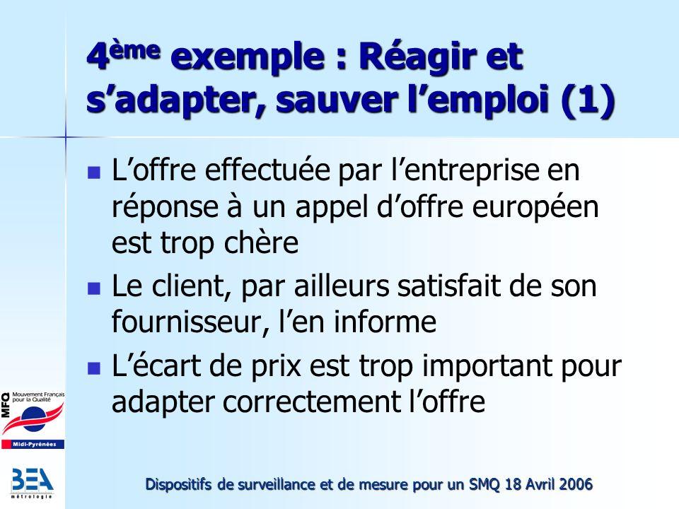 4ème exemple : Réagir et s'adapter, sauver l'emploi (1)