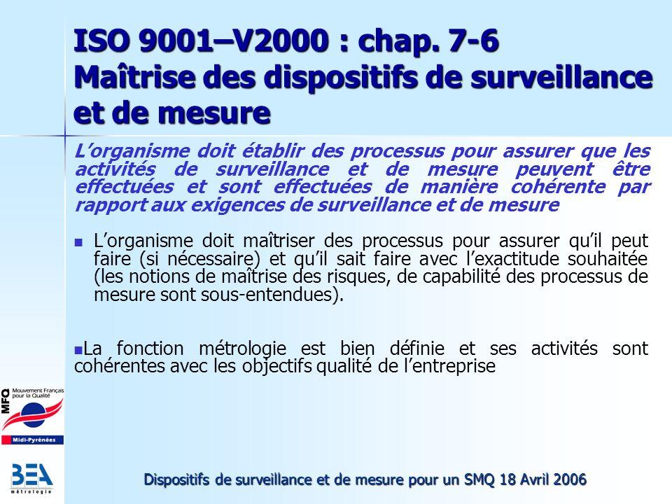 Dispositifs de surveillance et de mesure pour un SMQ 18 Avril 2006