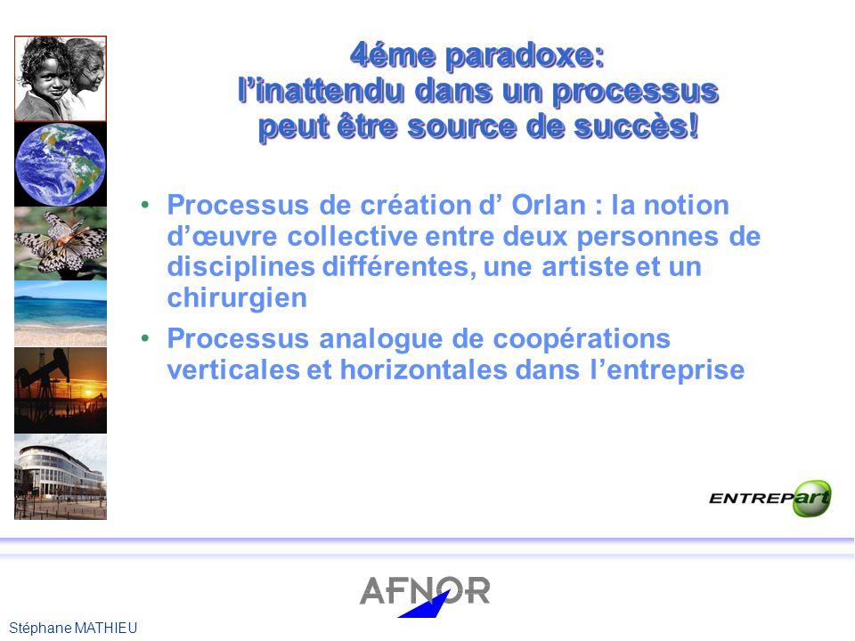 4éme paradoxe: l'inattendu dans un processus peut être source de succès!