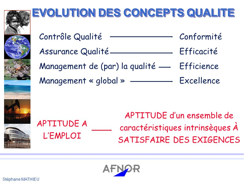 EVOLUTION DES CONCEPTS QUALITE