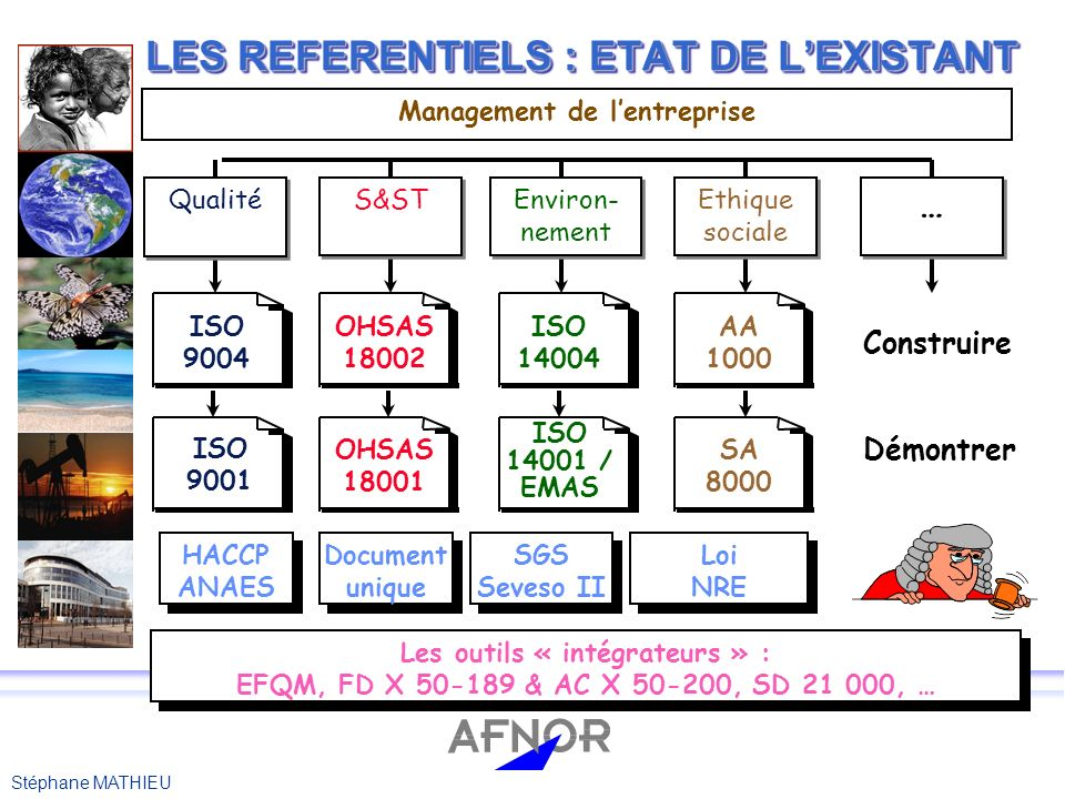 LES REFERENTIELS : ETAT DE L'EXISTANT