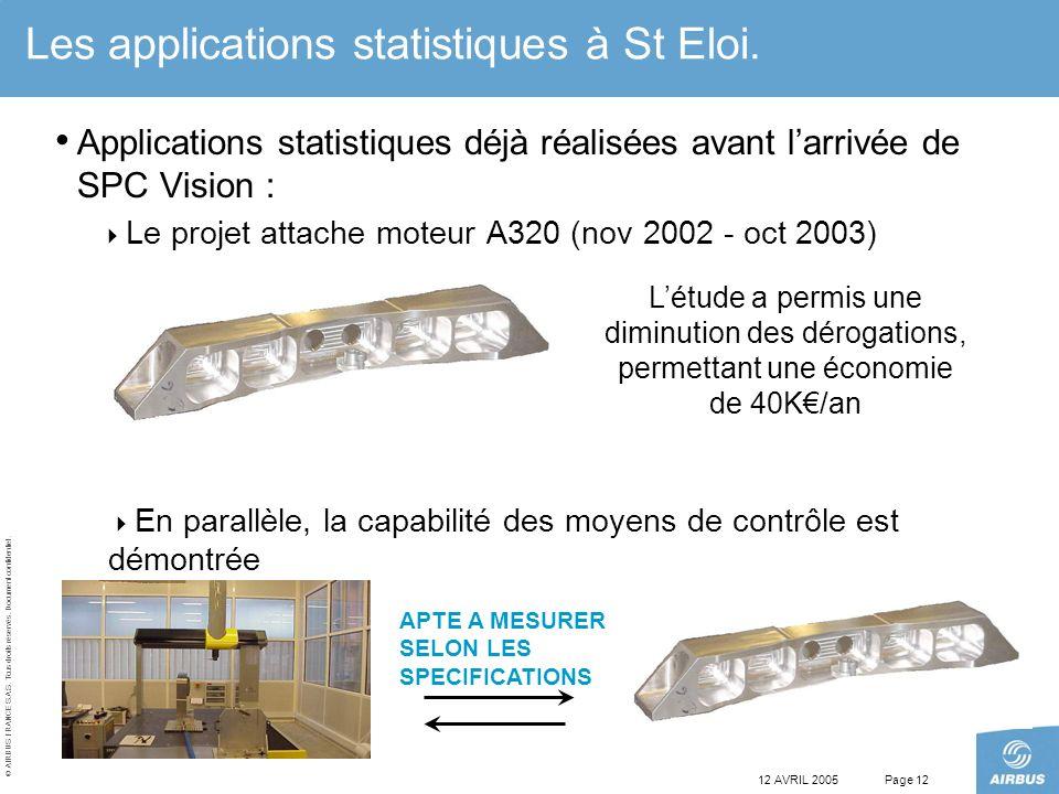 Les applications statistiques à St Eloi.