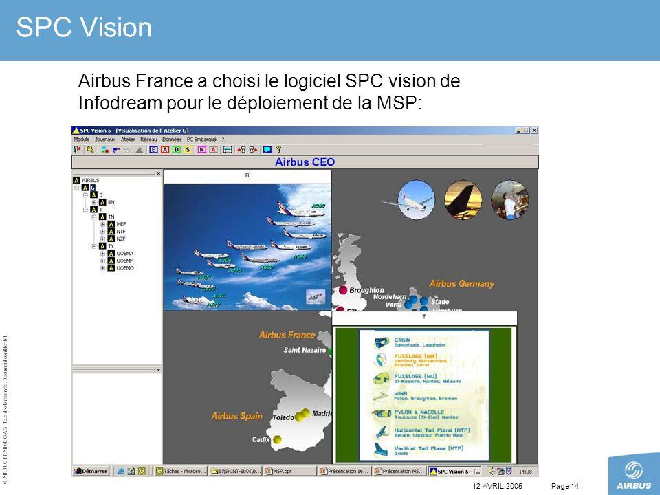 SPC Vision Airbus France a choisi le logiciel SPC vision de Infodream pour le déploiement de la MSP: