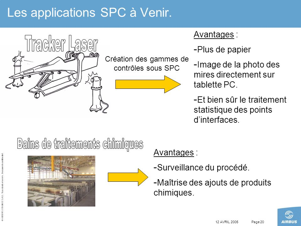Les applications SPC à Venir.
