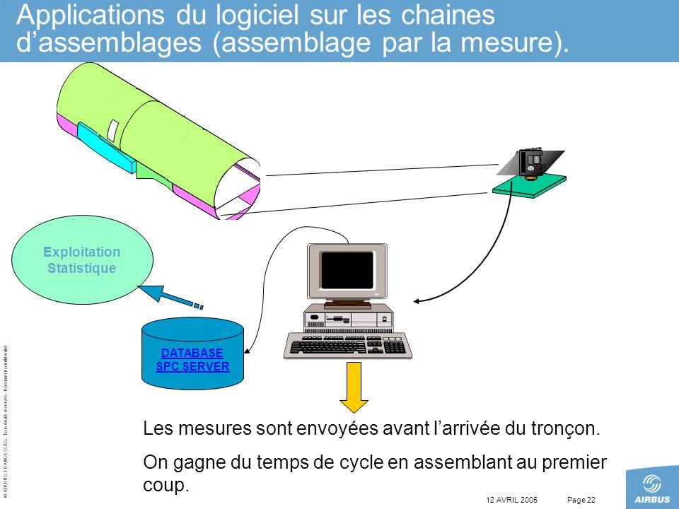 Applications du logiciel sur les chaines d'assemblages (assemblage par la mesure).