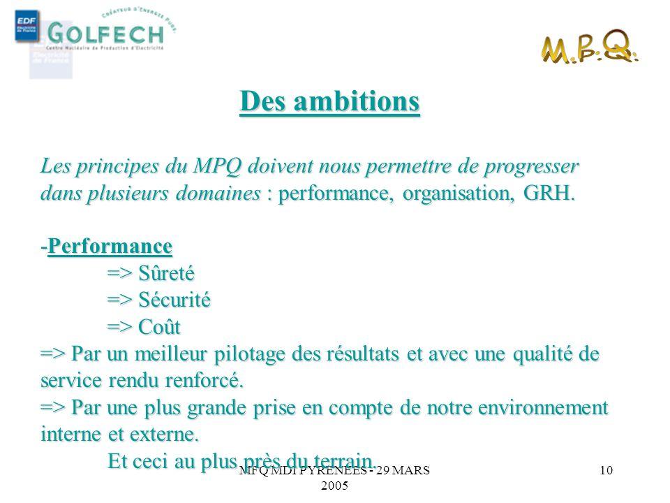 M.P.Q. Des ambitions. Les principes du MPQ doivent nous permettre de progresser dans plusieurs domaines : performance, organisation, GRH.