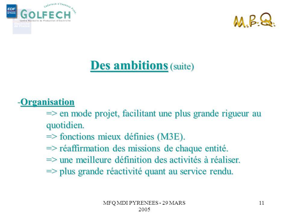 M.P.Q. Des ambitions (suite) -Organisation