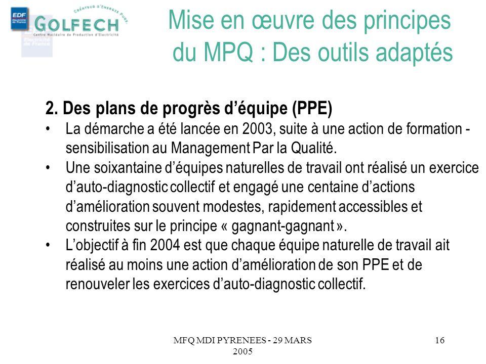 Mise en œuvre des principes du MPQ : Des outils adaptés