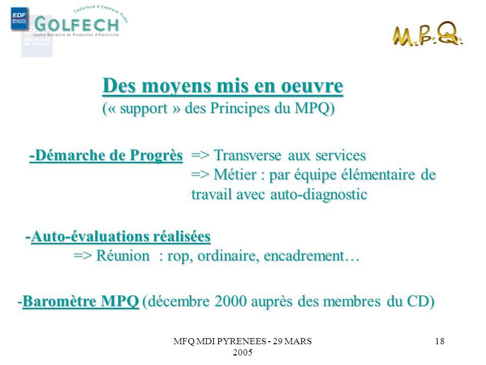 M.P.Q. Des moyens mis en oeuvre (« support » des Principes du MPQ)