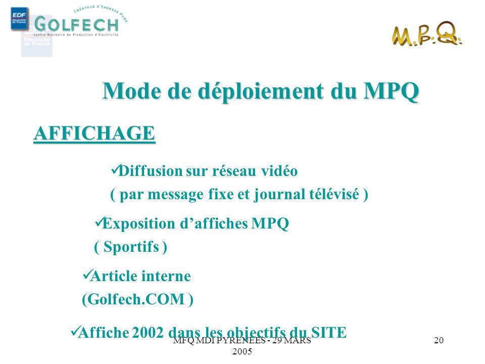 Mode de déploiement du MPQ