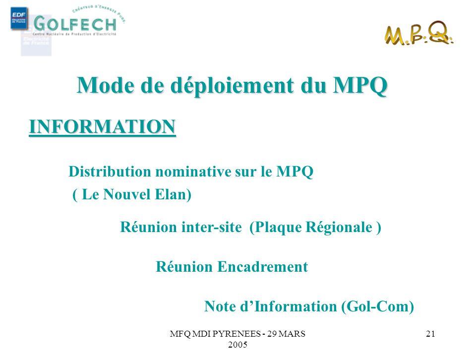 Note d'Information (Gol-Com)
