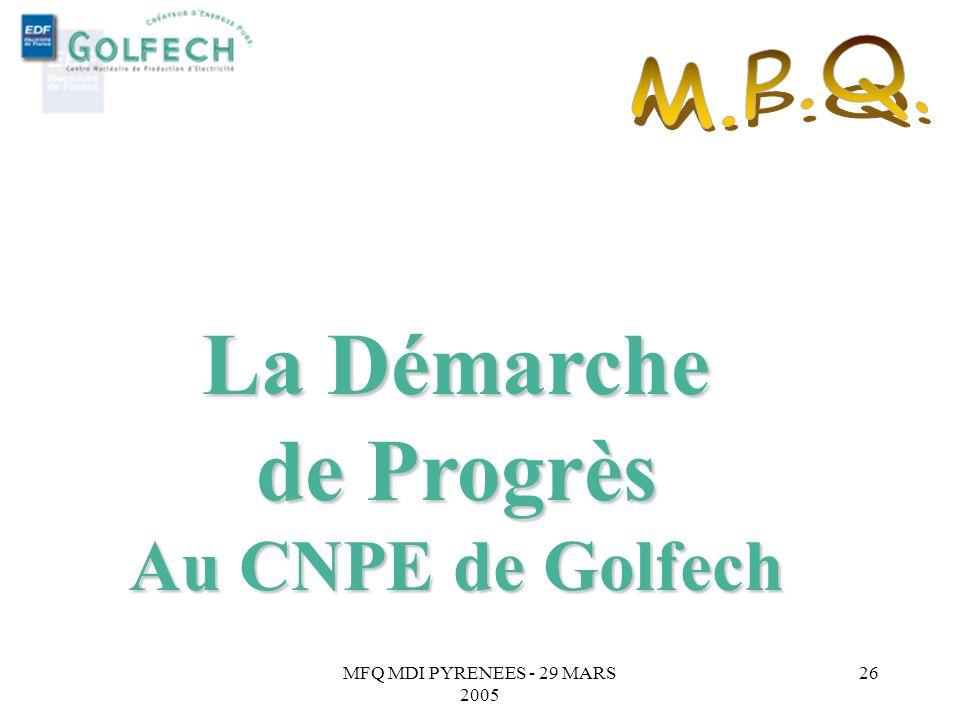La Démarche de Progrès Au CNPE de Golfech M.P.Q.