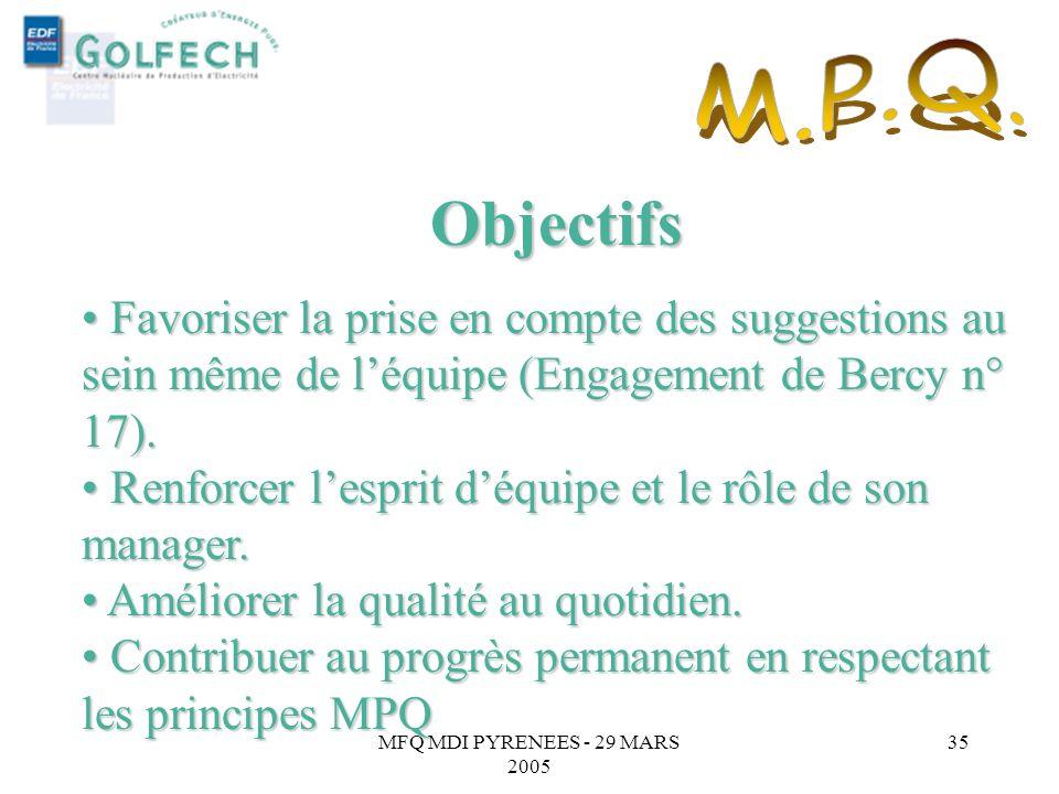 M.P.Q. Objectifs. Favoriser la prise en compte des suggestions au sein même de l'équipe (Engagement de Bercy n° 17).