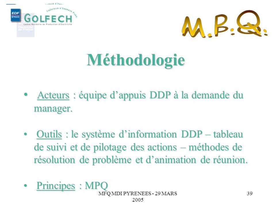 M.P.Q. Méthodologie. Acteurs : équipe d'appuis DDP à la demande du manager.