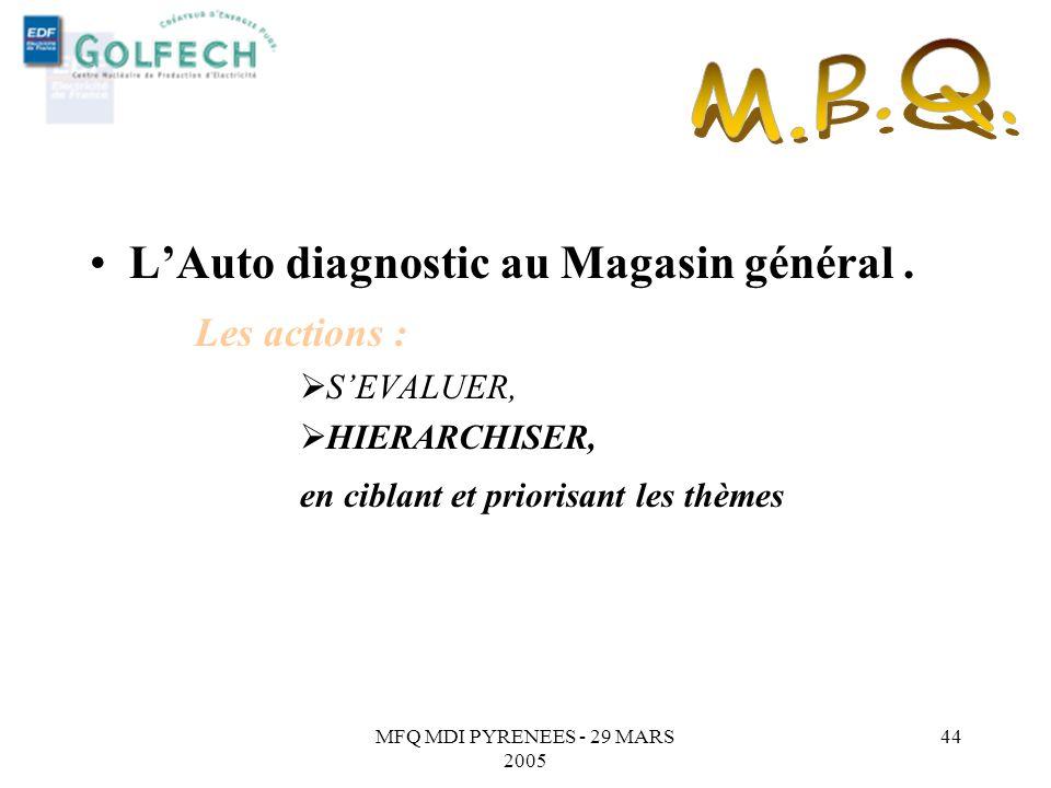 M.P.Q. L'Auto diagnostic au Magasin général . Les actions :