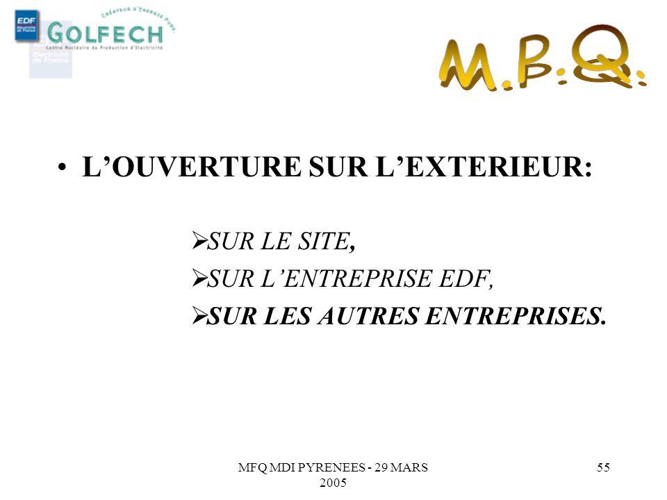 M.P.Q. L'OUVERTURE SUR L'EXTERIEUR: SUR LE SITE, SUR L'ENTREPRISE EDF,