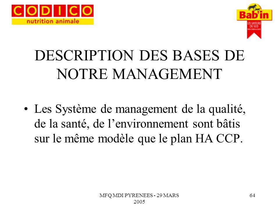 DESCRIPTION DES BASES DE NOTRE MANAGEMENT