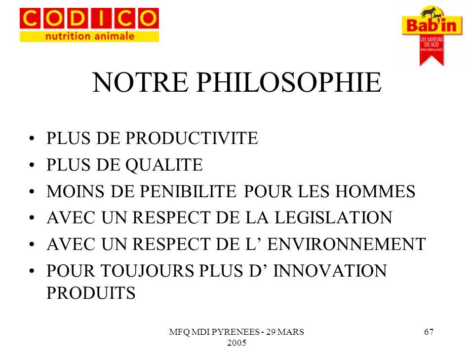 NOTRE PHILOSOPHIE PLUS DE PRODUCTIVITE PLUS DE QUALITE