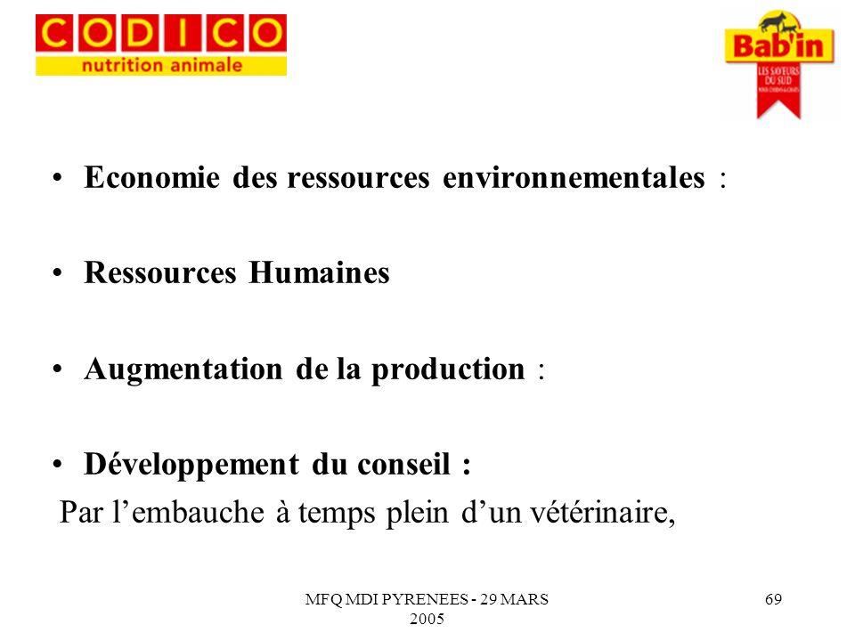 Economie des ressources environnementales : Ressources Humaines