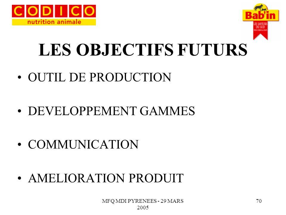 LES OBJECTIFS FUTURS OUTIL DE PRODUCTION DEVELOPPEMENT GAMMES