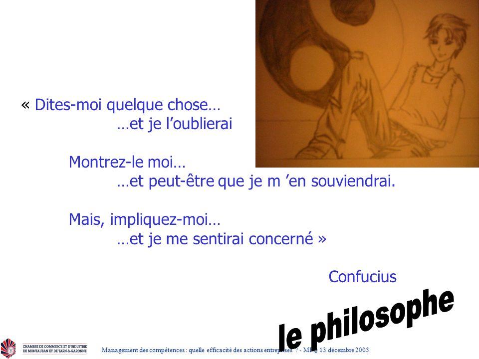 le philosophe « Dites-moi quelque chose… …et je l'oublierai