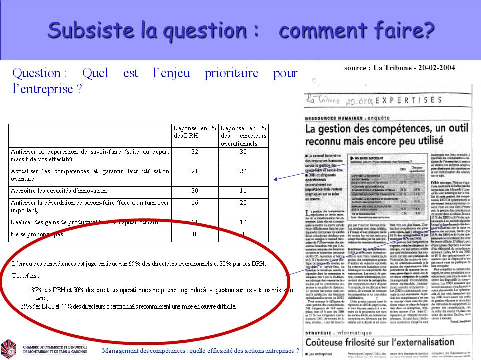 Subsiste la question : comment faire