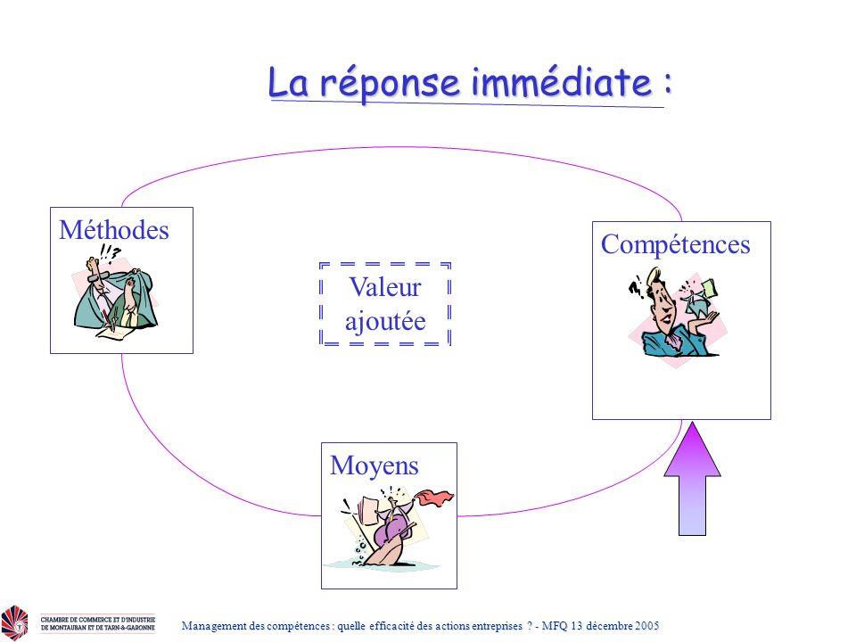 La réponse immédiate : Méthodes Compétences Valeur ajoutée Moyens