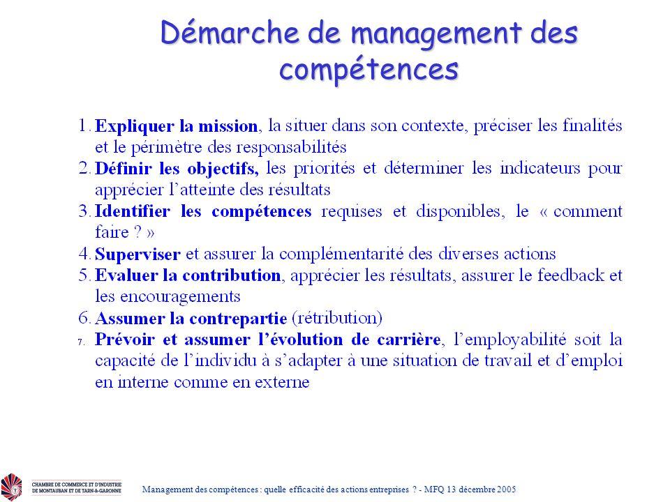 Démarche de management des compétences