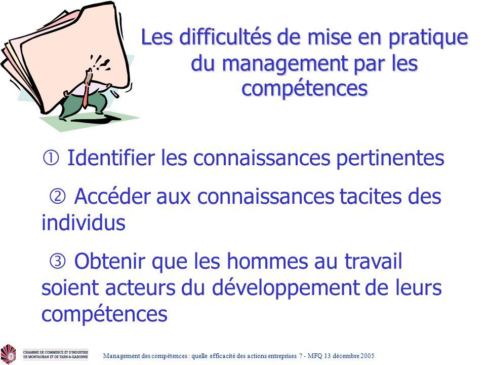 Les difficultés de mise en pratique du management par les compétences