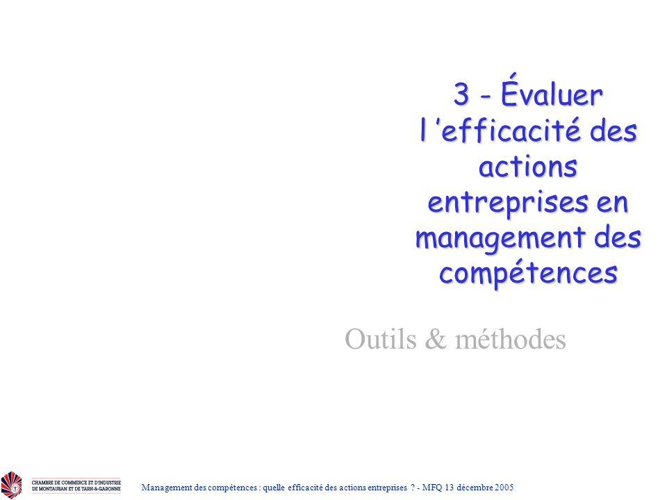 3 - Évaluer l 'efficacité des actions entreprises en management des compétences