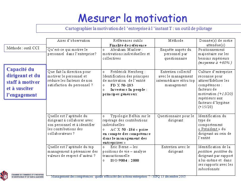 Mesurer la motivation Cartographier la motivation de l 'entreprise à l 'instant T : un outil de pilotage.